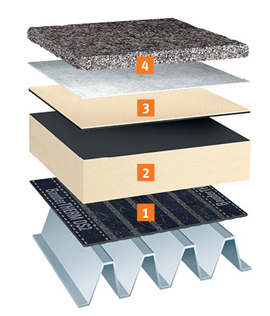 sicherheitsdach aufbau 3. Black Bedroom Furniture Sets. Home Design Ideas